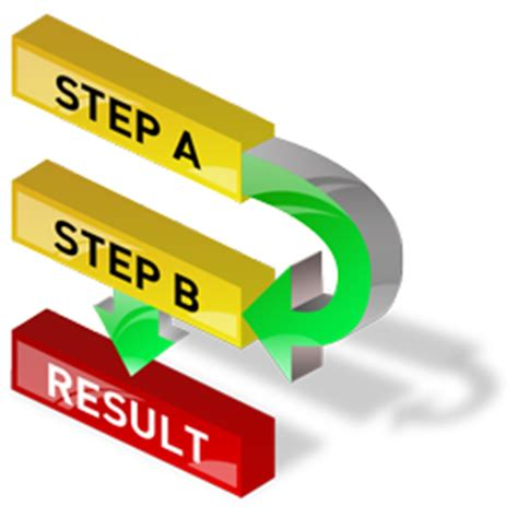 Operational Plan Sample In A Business Plan: 4 Free Guides